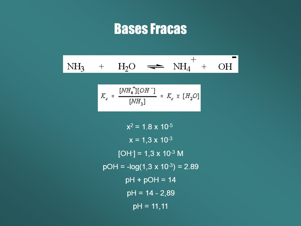 Bases Fracas x2 = 1.8 x 10-5 x = 1,3 x 10-3 [OH-] = 1,3 x 10-3 M